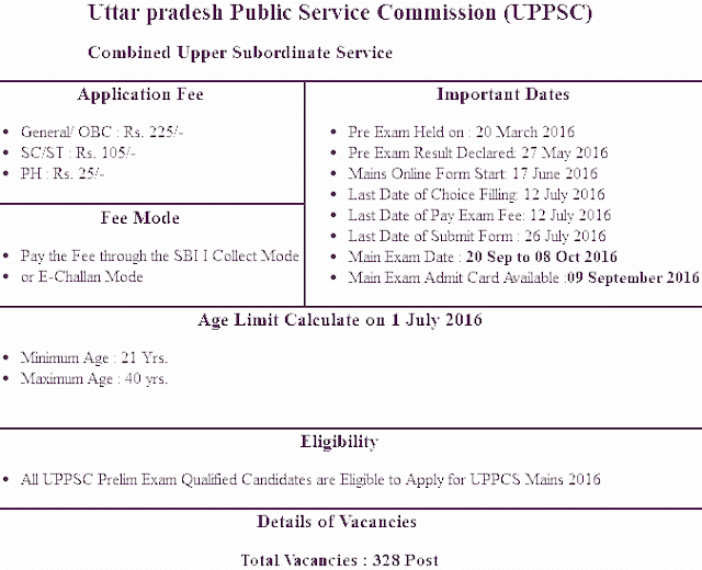 uppcs exam details 2016