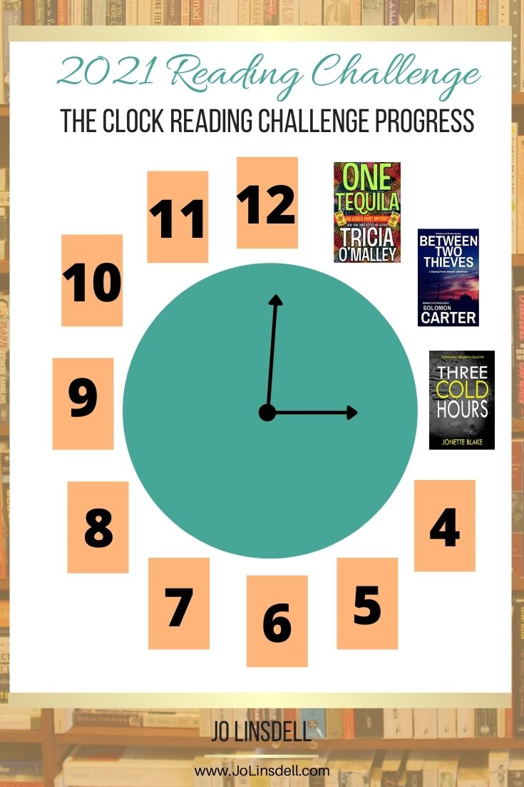 Clock Reading Challenge March 2021 Progress