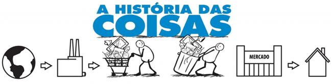A História das Coisas