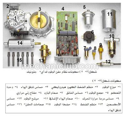 كتاب صيانة وإصلاح نظام حقن الوقود في محرك البنزين PDF
