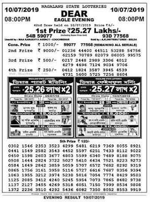 dhankesari result, dhankesari, dhan kesari, today result, today lottery result, dhan kesari lottery, nagaland lottery result 8pm, dear lottery 8pm result