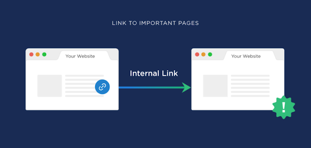 Membangun internal link