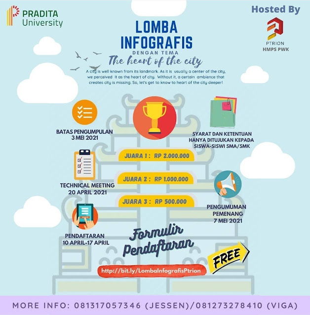 Lomba Infografis tema The Heart of The City