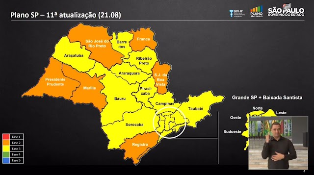 Registro-SP avança para fase laranja do Plano São Paulo de retomada das atividades econômicas
