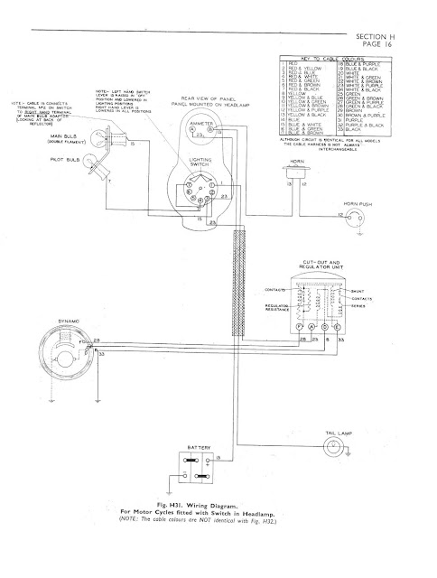 amelia squariel  ariel wiring