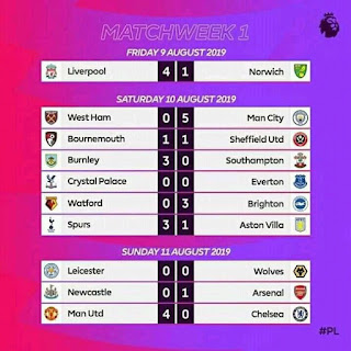 hasil pertandingan epl minggu pertama agustus 2019