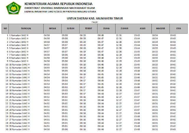 Jadwal Imsakiyah Ramadhan 1442 H Kabupaten Halmahera Timur, Provinsi Maluku Utara