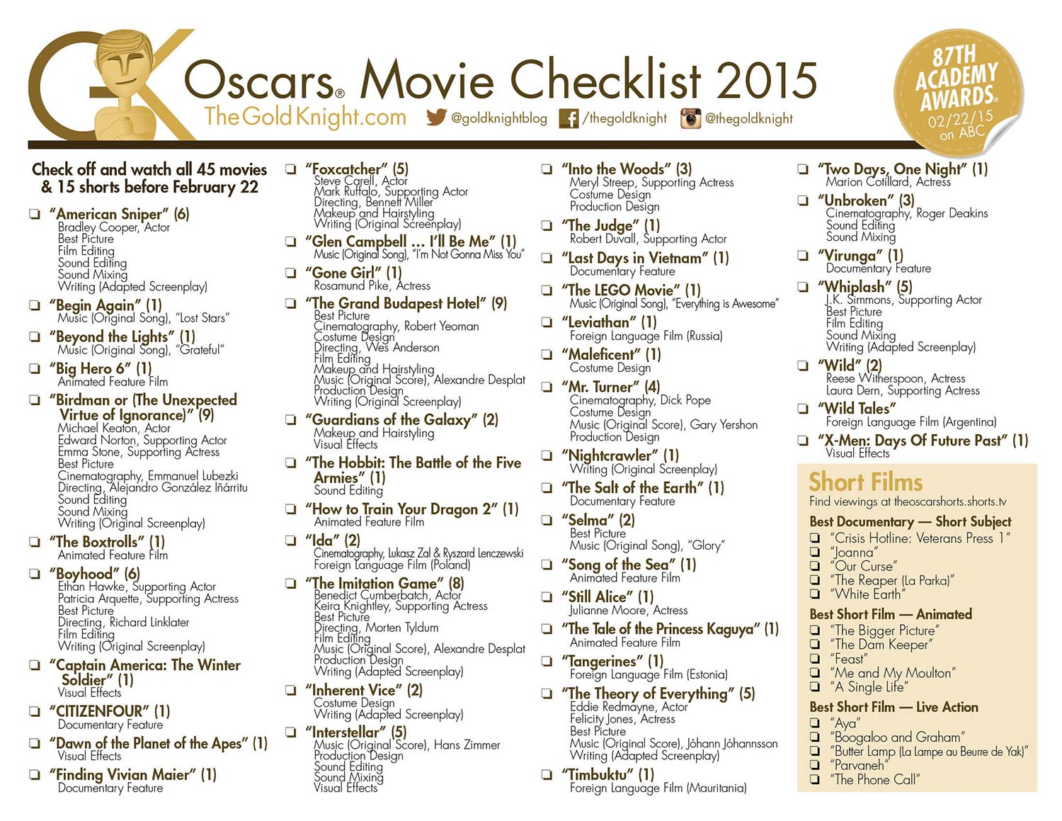 Free Printable 2015 Academy Awards Ballot 2015