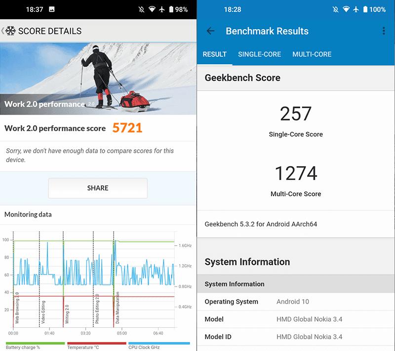 Nokia 3.4 benchmarks