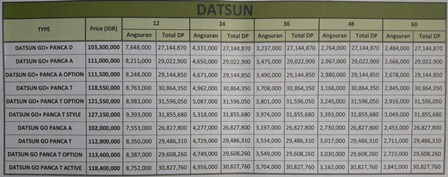 Promo Datsun Agsuran Murah 2017