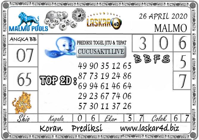 Prediksi Togel MALMO LASKAR4D 26 APRIL 2020