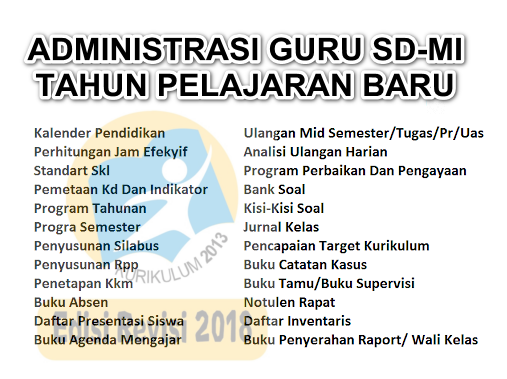 Administrasi Guru Sd Kurikulum 2013 Tahun Pelajaran 2019 2020 File Pembelajaran Kurikulum2013