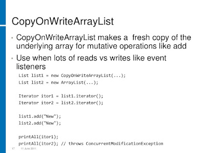 What is CopyOnWriteArrayList in Java
