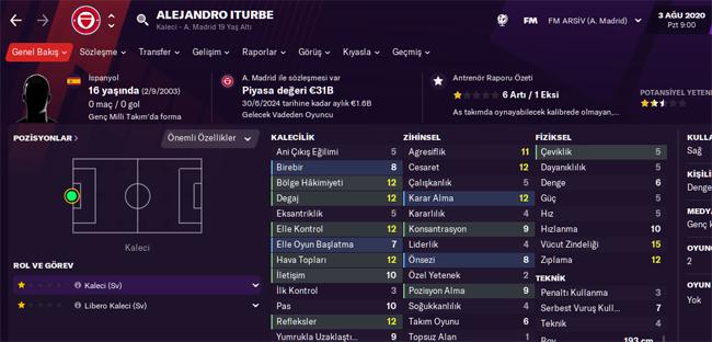Alejandro Iturbe Fm 2021 Profile