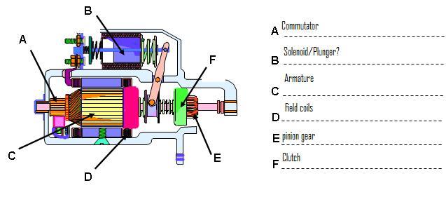 Starter+pic  Pole Starter Solenoid Wiring Diagram on relay starter solenoid wiring diagram, standard starter solenoid wiring diagram, 4 pole starter solenoid wiring diagram,