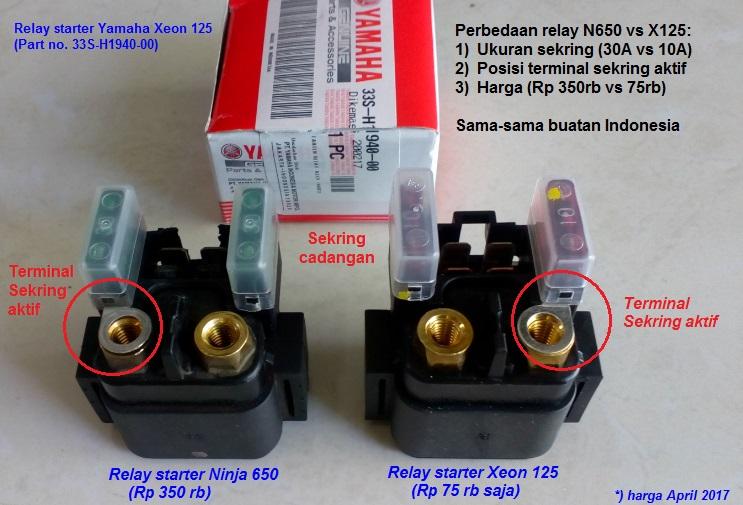 Andarupratomo  How To Fix Starter Relay Er6  Diy