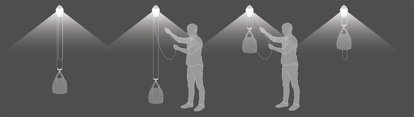 Gravitylight A Technology To Eliminate Darkness From The World