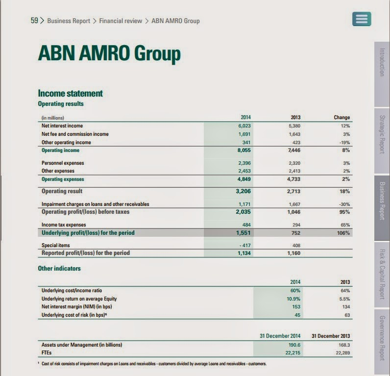 Income Statement Of Abn Amro For 2017 Data Courtesy Www Abnamro Click To Enlarge