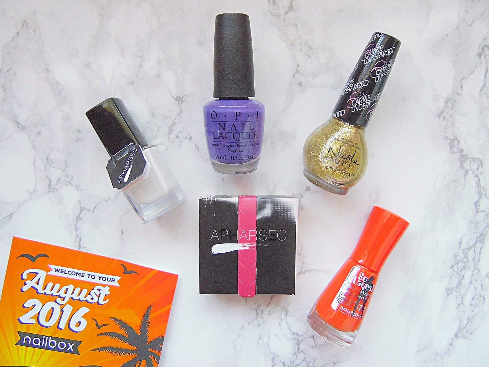 August Nailbox.co.uk Review