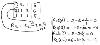 Matrices-Solution-Nature-4