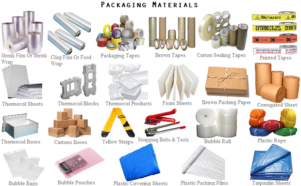 Noida Yellow Pages Noida Business Directory Packaging