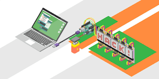 Illustration of How An Arduino Platform Can Be Used