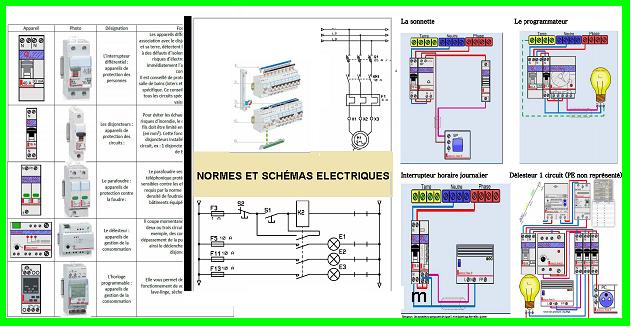 Les Normes et schémas électriques