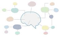 jak zaprojektować terapię mowy w afazji