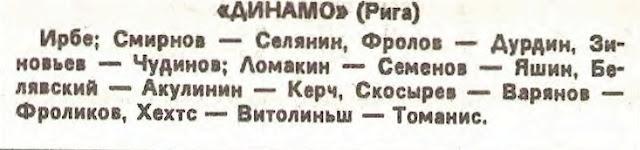 "1988 год. ""Динамо"" Рига - ""Эдмонтон Ойлерз"" состав Динамо"