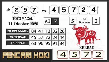 Prediksi Pencari Hoki Group Macau Minggu 11 Oktober 2020