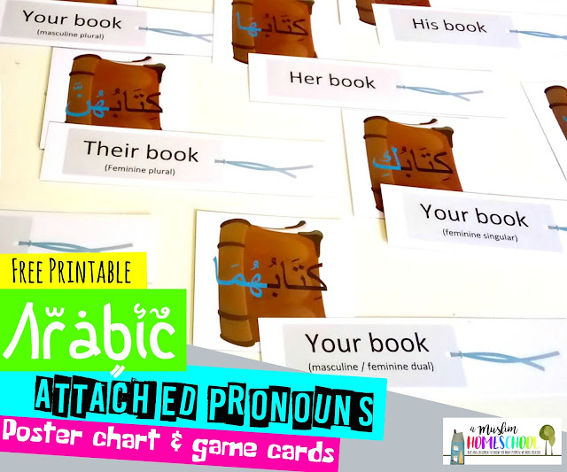 Arabic possesive attached pronouns poster and game cards for kids