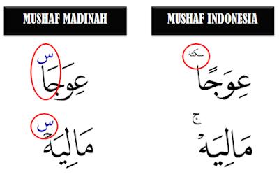 perbedaan tanda saktah