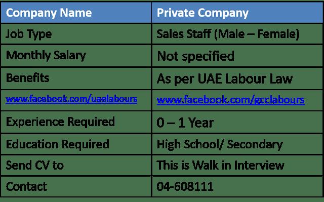 Dubai sales Jobs, Jobs for Females in Dubai, Dubai Jobs