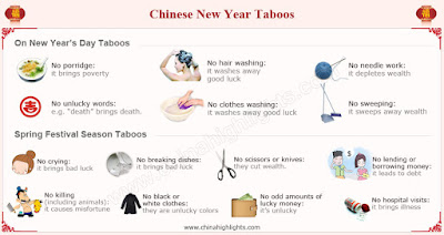 chinese new year superstitious beliefs
