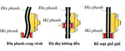 Kiểm tra và bảo dưỡng hệ thống phanh trên ô tô - đĩa phanh bị đảo