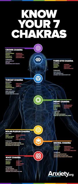 Power Reiki,Quantum touch energy healing,Physic & Spiritual Development Coaching: Reiki Kabbalah Center Prices & Services,Meditation,White Light,Reiki,Kabbalah,Law of Attraction,