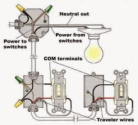 three way switch wiring diagram ceiling fan three way switch wiring diagram for dummies