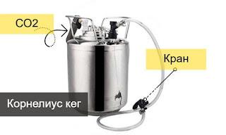 корнелиус кег для розлива пива keg
