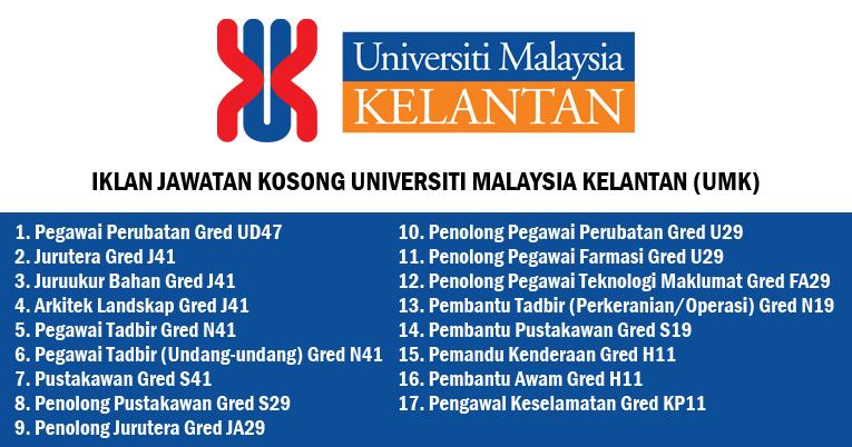 Jawatan Kosong Terkini 2020 Di Universiti Malaysia Kelantan Umk