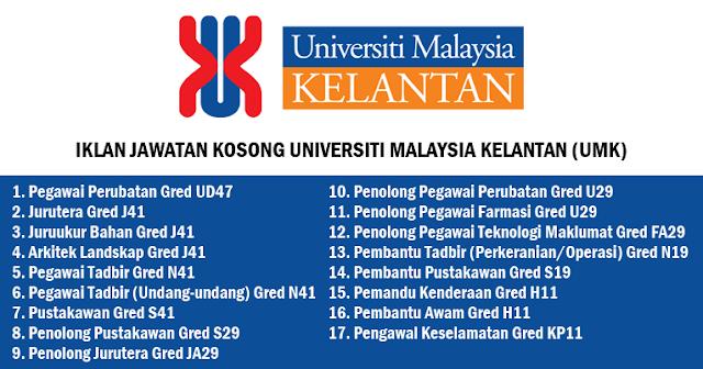jawatan kosong universiti malaysia kelantan 2020