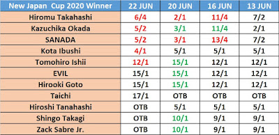 New Japan Cup - June 22nd 2020