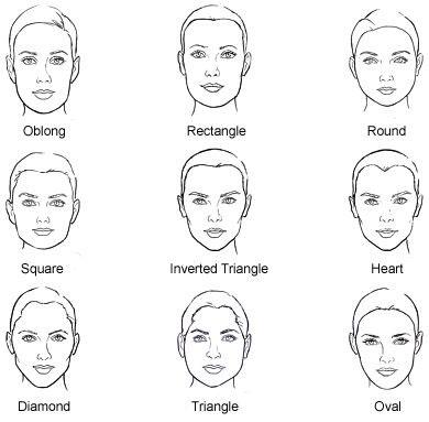 silmälasit kasvojen muoto