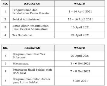 Rekrutmen Asesor BAN SM 2021