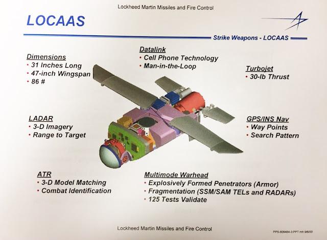 LOCAAS Low Cost Autonomous Attack System