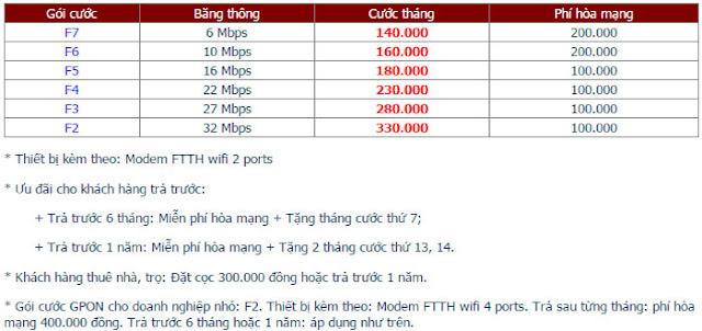 Đăng Ký Internet FPT Phường Tân Bình 1