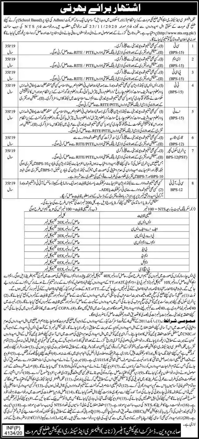 Elementary And Secondary Education Department Lakki Marwat Nts Teaching Jobs 2020