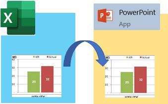 3 Langkah Mudah meng copy range  dari excel ke power point menggunakan macro