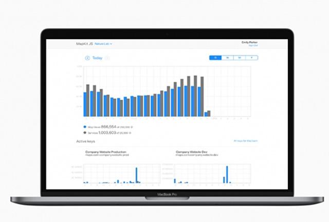 Apple MapKit JS Dashboard