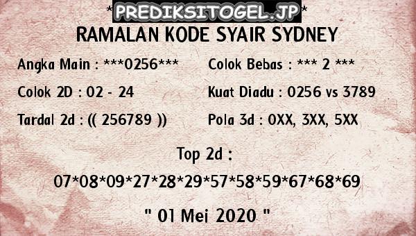Prediksi Sydney 01 Mei 2020 - Joker Merah Sydney