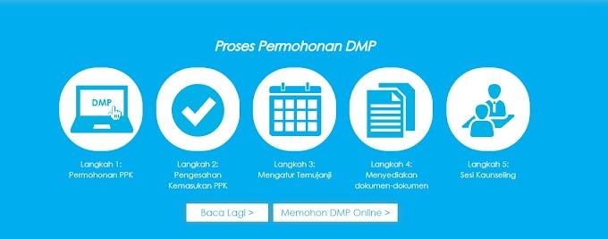 Pengalaman Join AKPK ~ Program Pengurusan Kredit